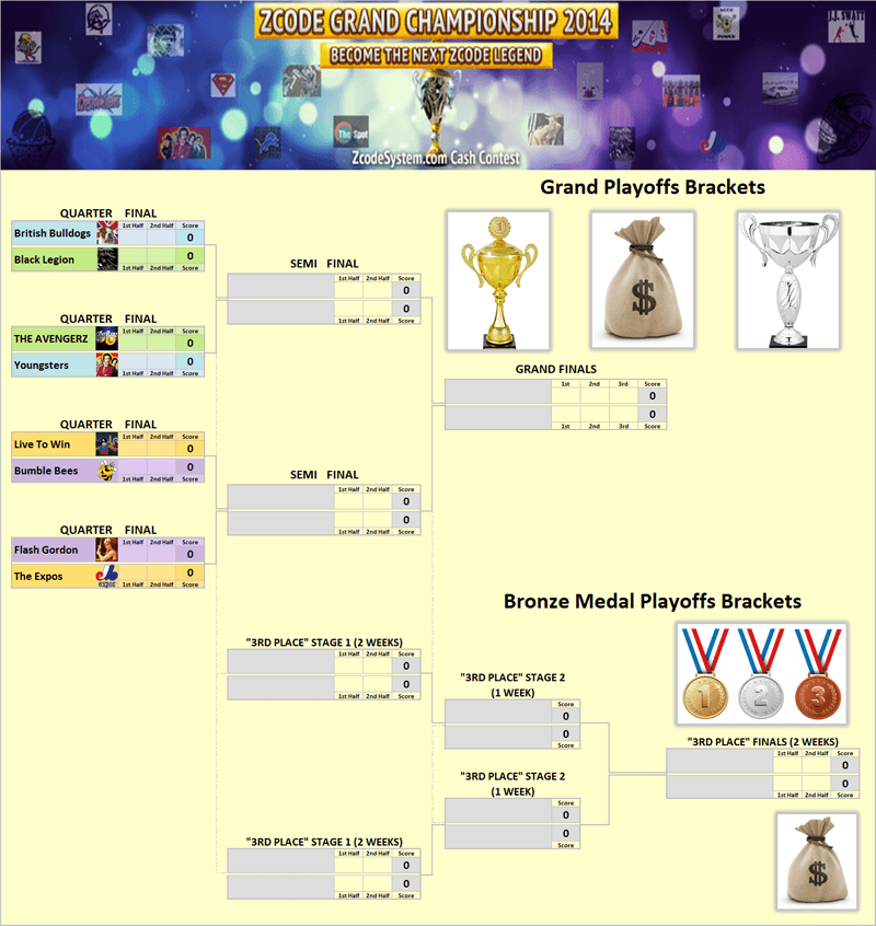 Grand Playoffs Brackets & Bronze Medal Playoffs Brackets