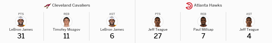 Game Leaders - atlanta-cleveland